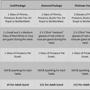Wedding Pre Selected Package options